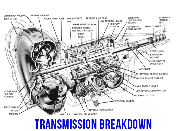 Transmission Breakdown